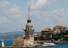 6 Days Package Tour Start from Istanbul